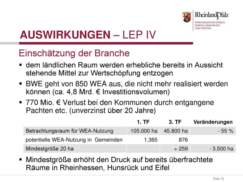 Auswirkungen – LEP IV Einschätzung der Branche