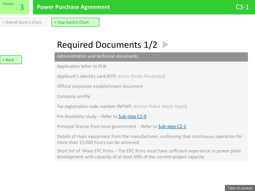 Required Documents 1/2 3 C3-1 Power Purchase Agreement