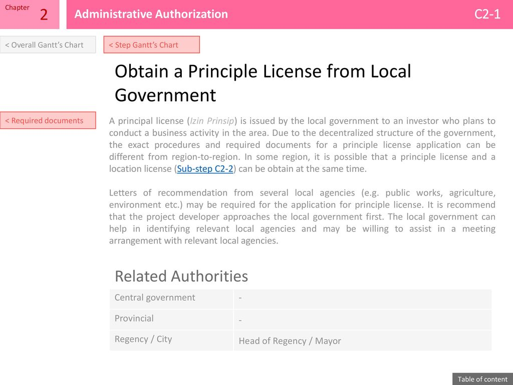 Obtain a Principle License from Local Government