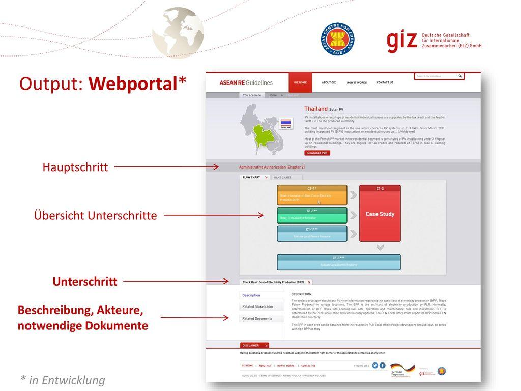 Output: Webportal* Hauptschritt Übersicht Unterschritte Unterschritt