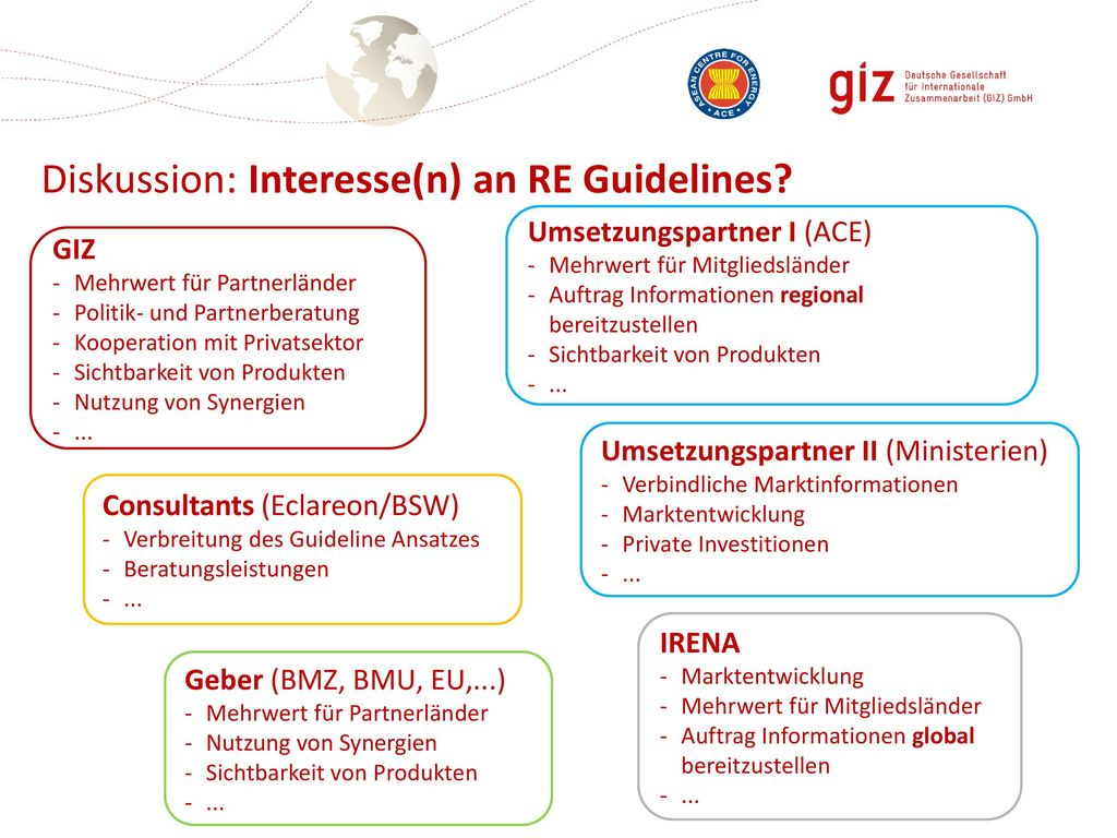 Diskussion: Interesse(n) an RE Guidelines