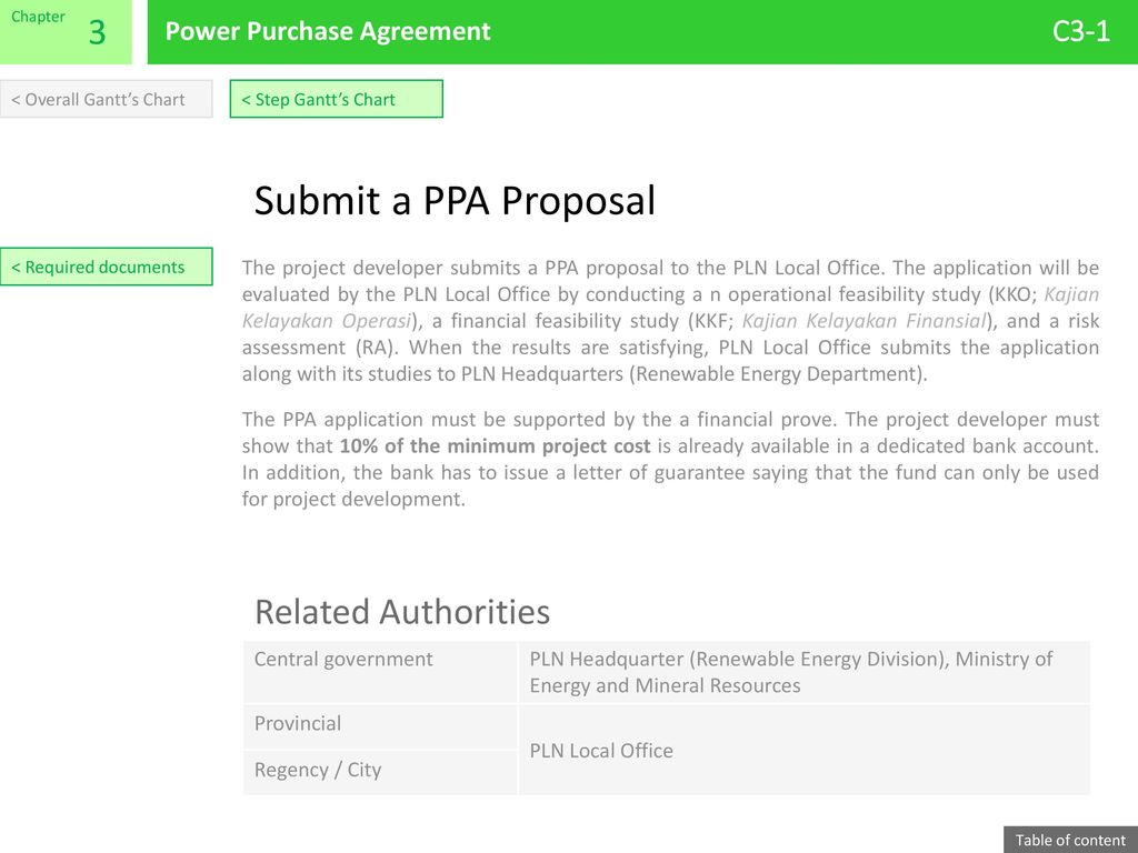 Submit a PPA Proposal 3 Related Authorities C3-1
