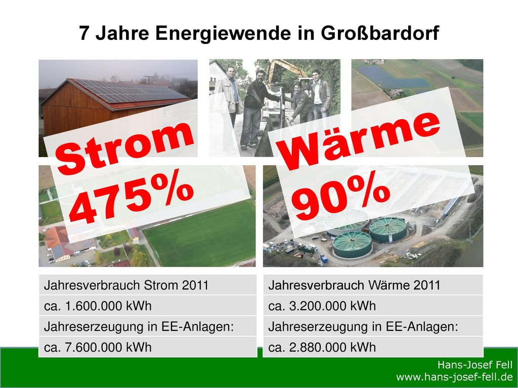 7 Jahre Energiewende in Großbardorf