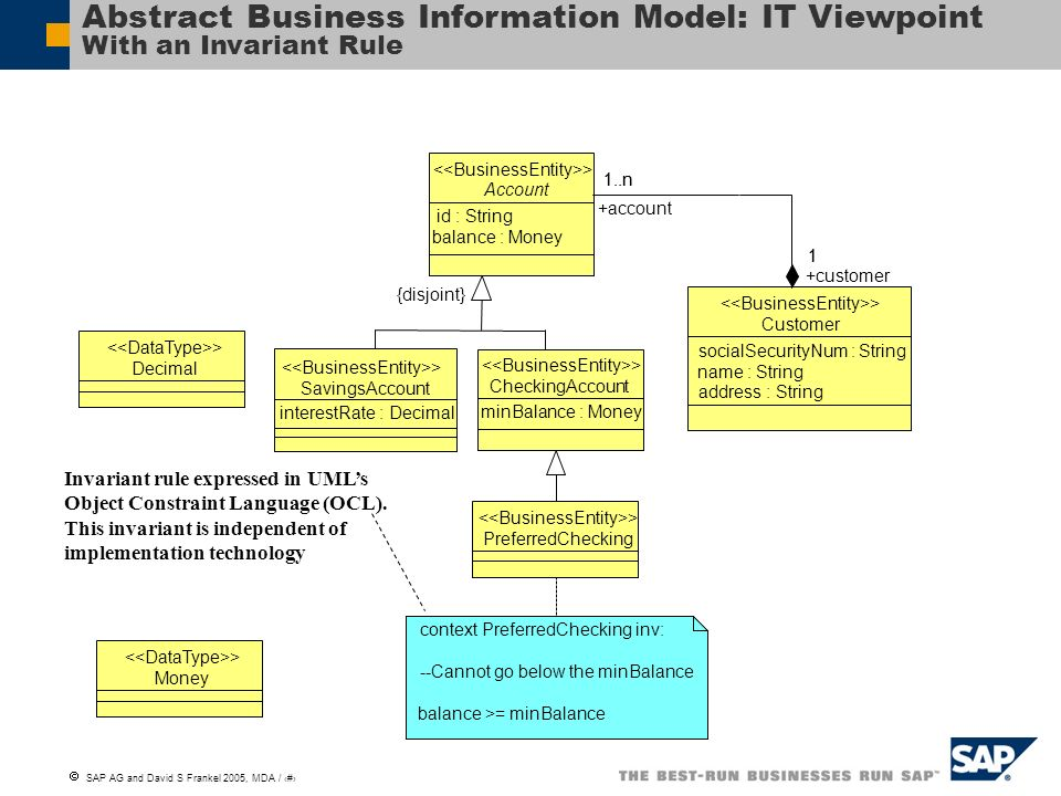 Abstract Business Information Model: IT Viewpoint With an Invariant Rule