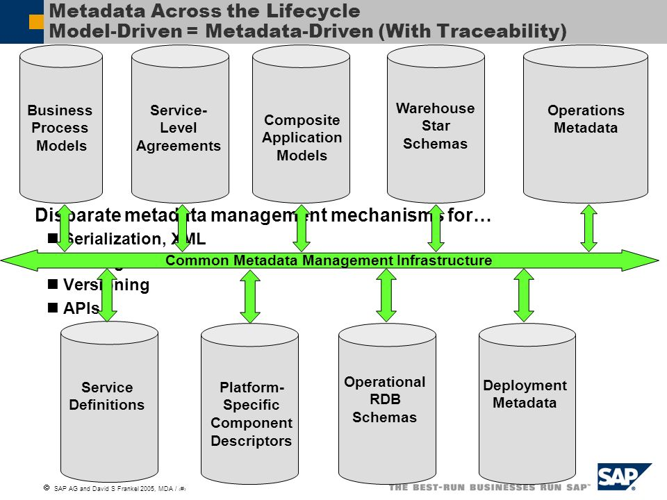 Disparate metadata management mechanisms for…