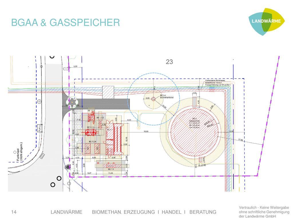 BGAA & Gasspeicher