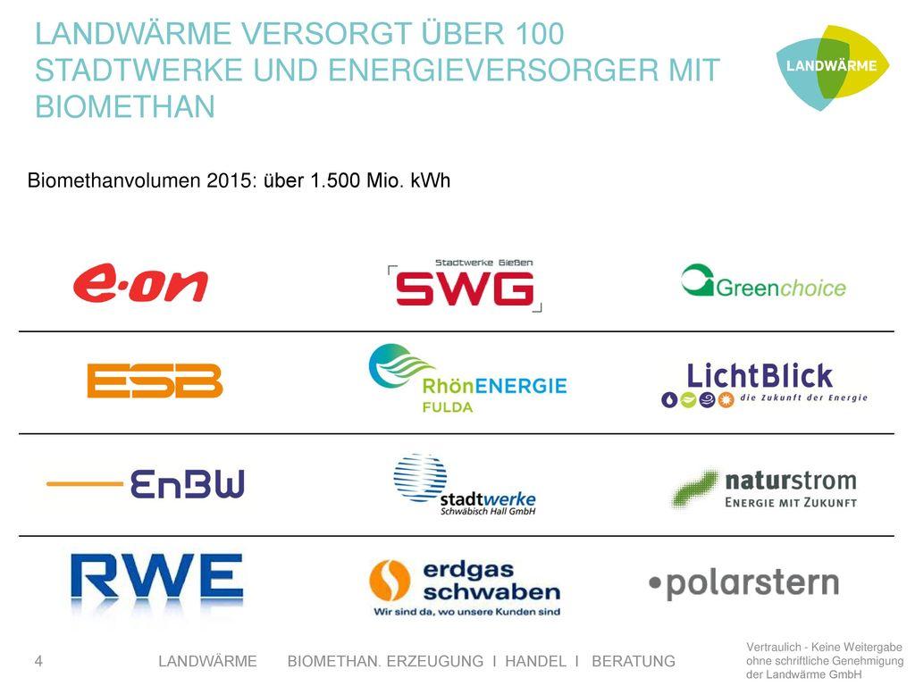 Landwärme VERSORGT Über 100 Stadtwerke und Energieversorger mit Biomethan