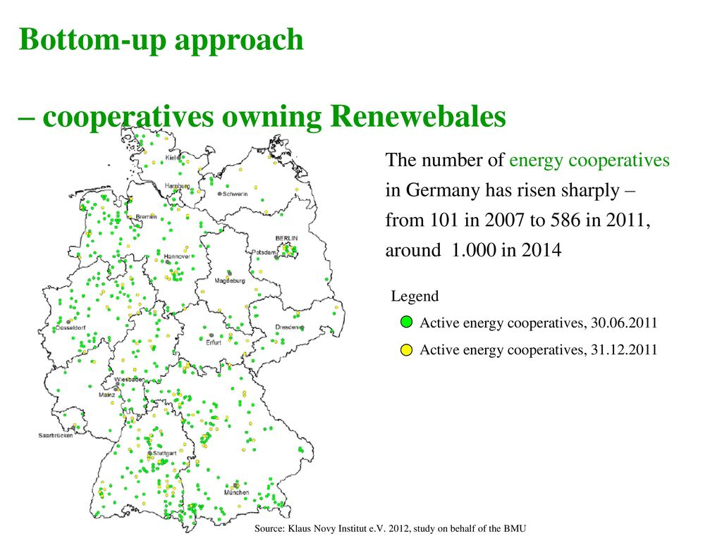 Bottom-up approach – cooperatives owning Renewebales