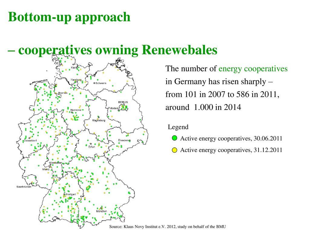 Bottom-up approach – cooperatives owning Renewebales