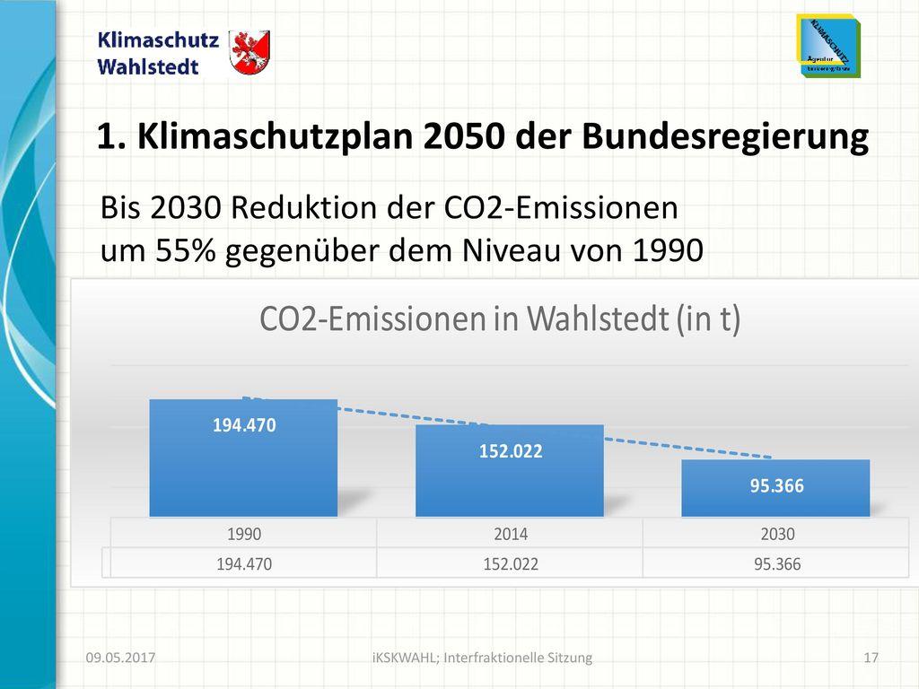 1. Klimaschutzplan 2050 der Bundesregierung