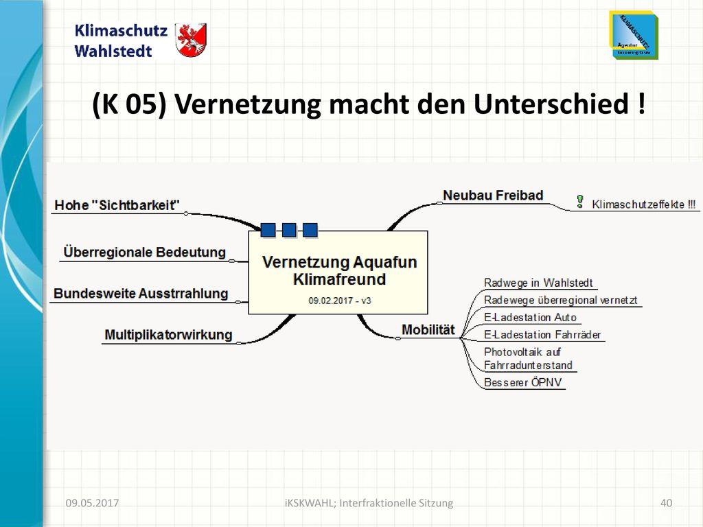 (K 05) Vernetzung macht den Unterschied !