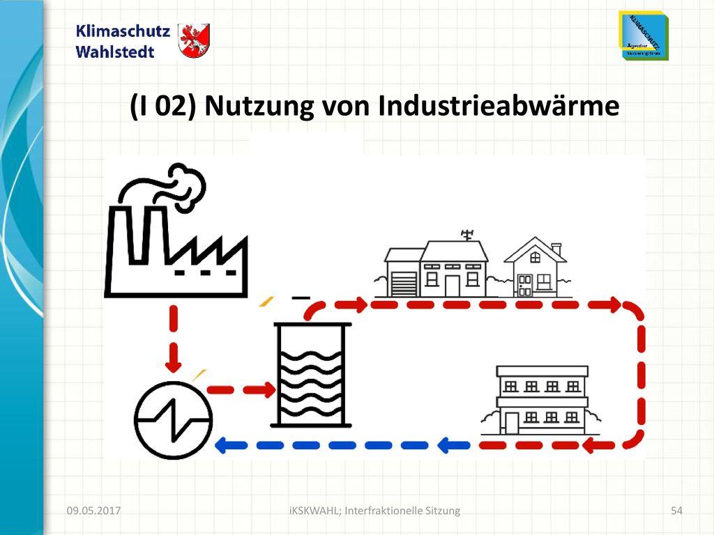 (I 02) Nutzung von Industrieabwärme