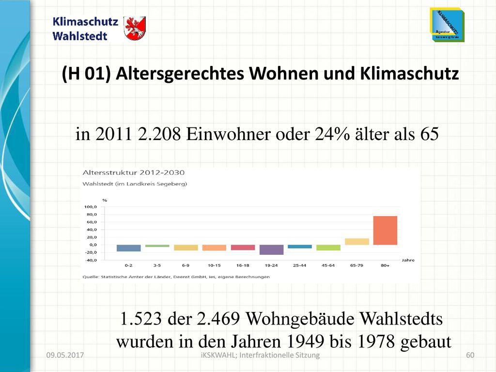 (H 01) Altersgerechtes Wohnen und Klimaschutz