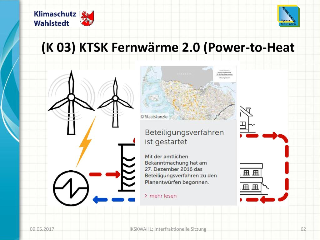 (K 03) KTSK Fernwärme 2.0 (Power-to-Heat