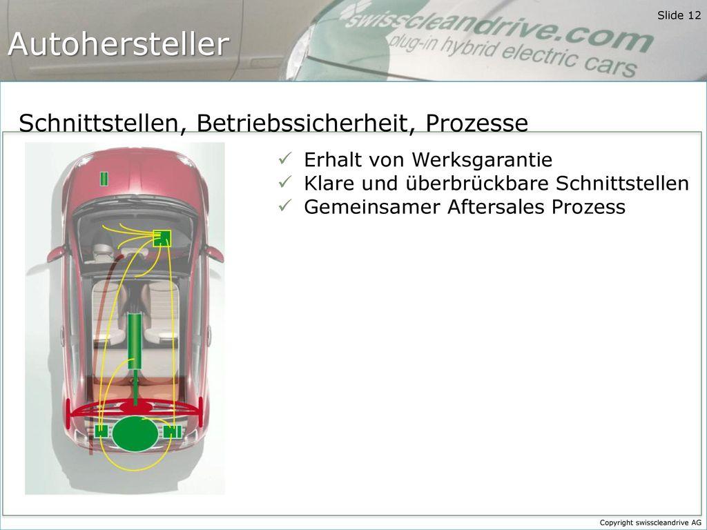 Autohersteller Schnittstellen, Betriebssicherheit, Prozesse