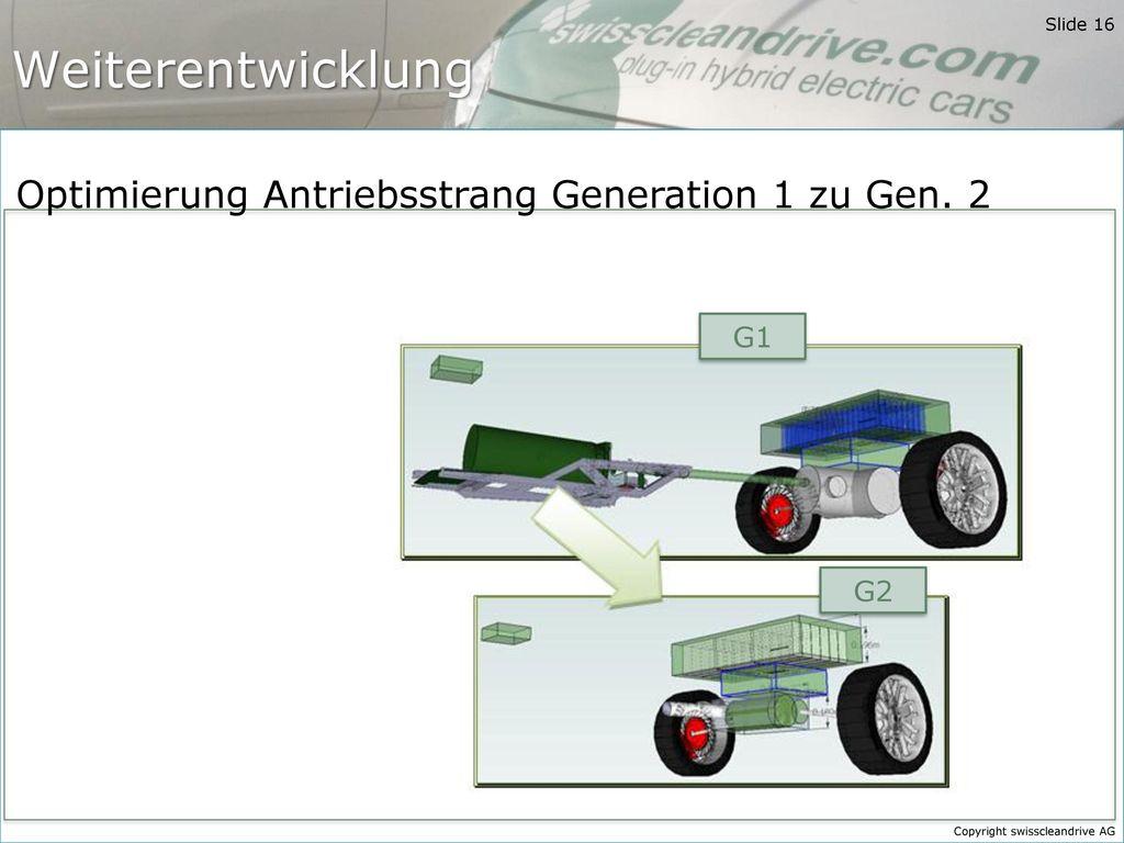 Weiterentwicklung Optimierung Antriebsstrang Generation 1 zu Gen. 2 G1