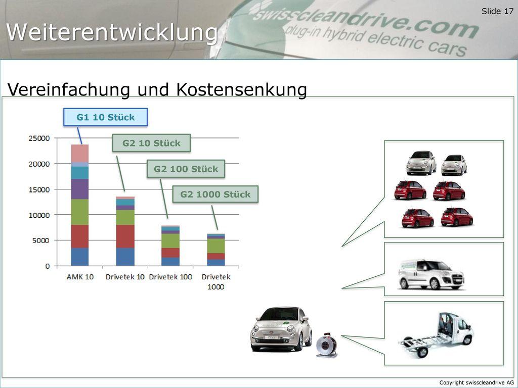 Weiterentwicklung Vereinfachung und Kostensenkung G1 10 Stück