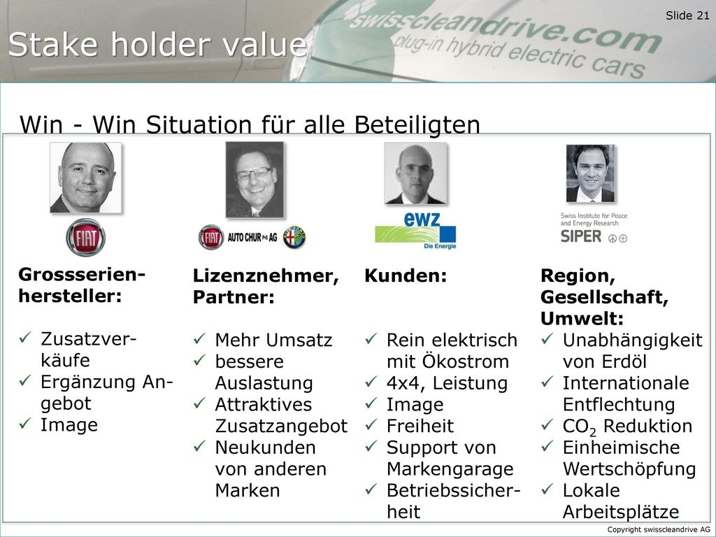 Stake holder value Win - Win Situation für alle Beteiligten