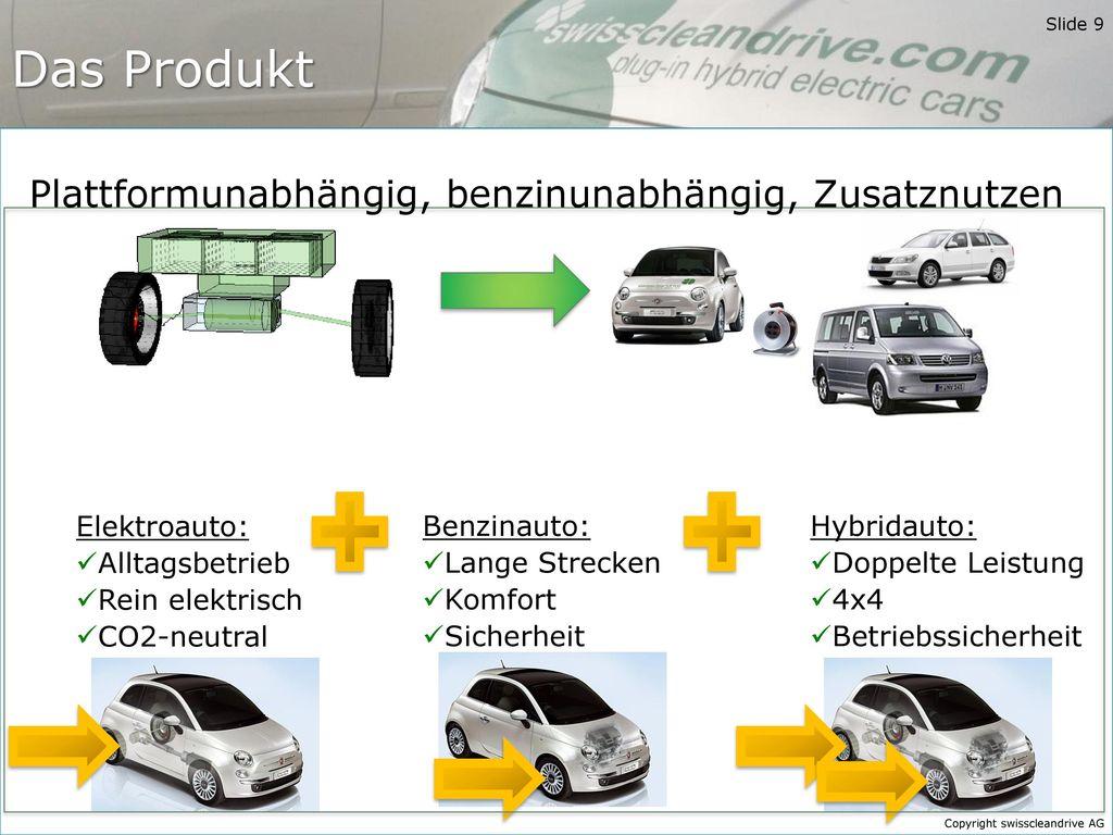 Das Produkt Plattformunabhängig, benzinunabhängig, Zusatznutzen
