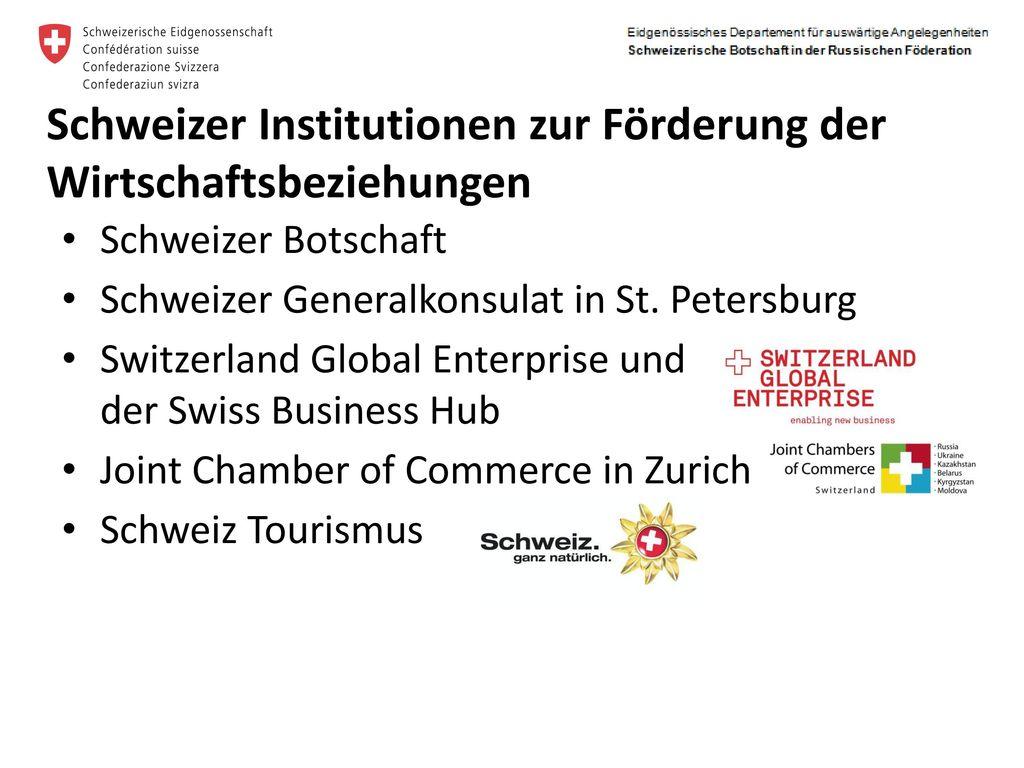 Schweizer Institutionen zur Förderung der Wirtschaftsbeziehungen
