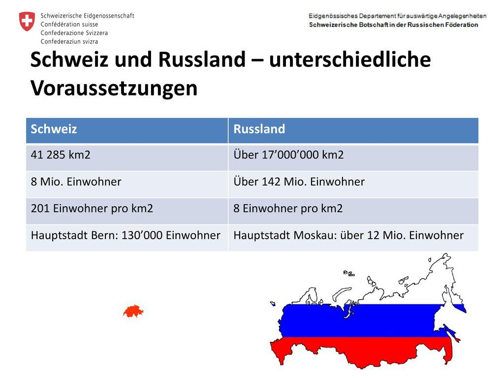 Schweiz und Russland – unterschiedliche Voraussetzungen