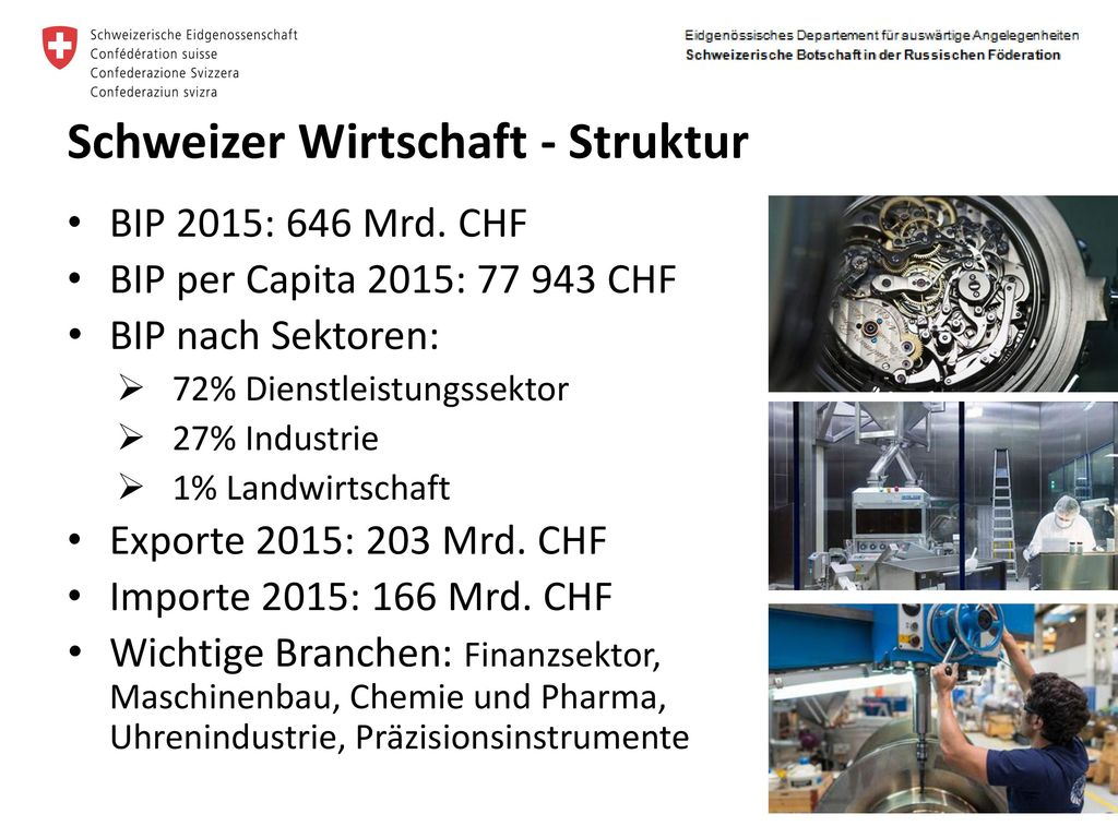 Schweizer Wirtschaft - Struktur