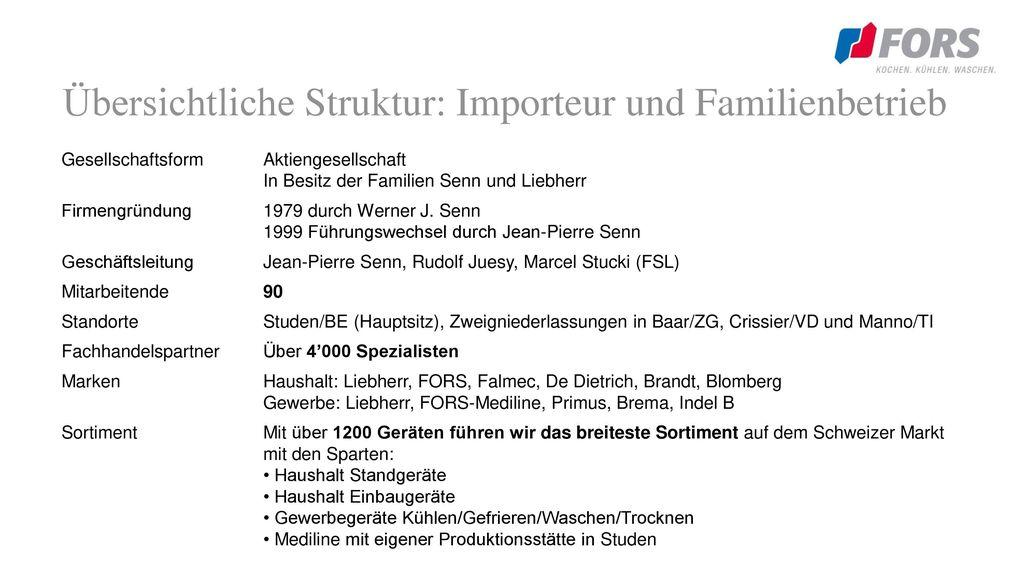 Übersichtliche Struktur: Importeur und Familienbetrieb