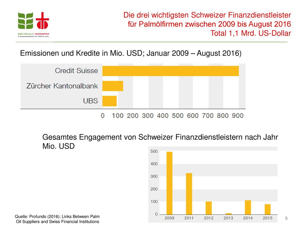 Die drei wichtigsten Schweizer Finanzdienstleister