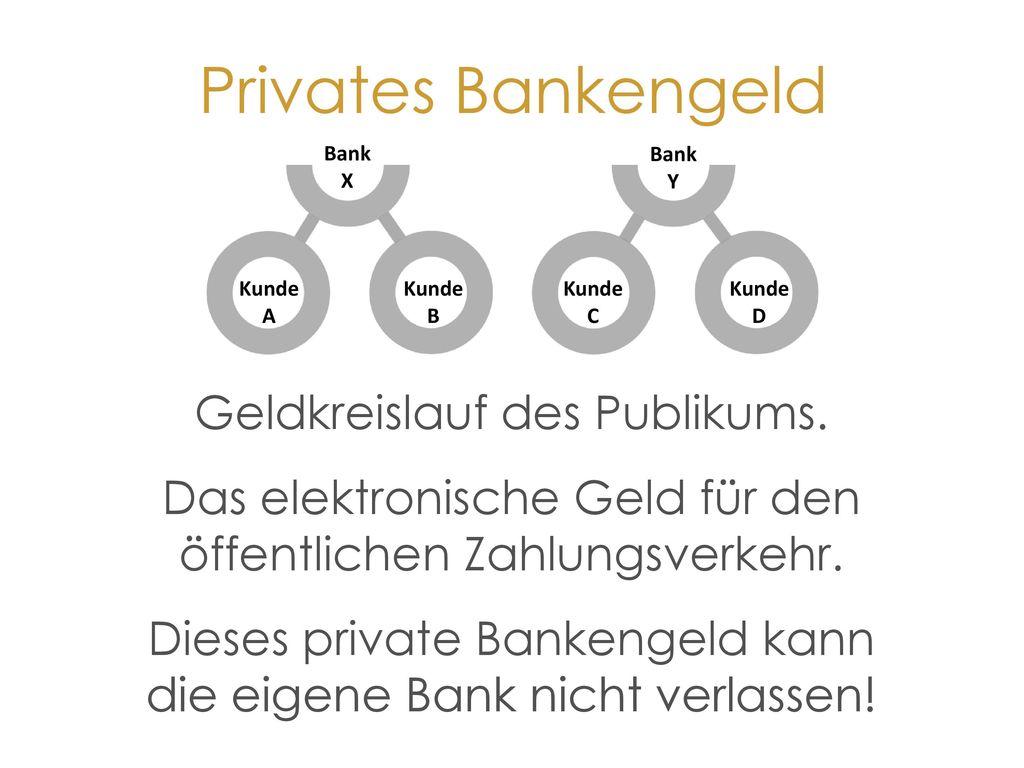 Privates Bankengeld Geldkreislauf des Publikums.