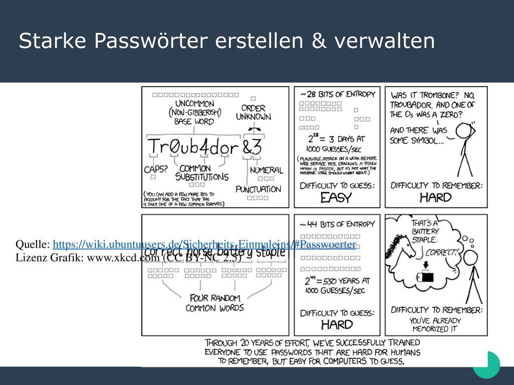 Starke Passwörter erstellen & verwalten