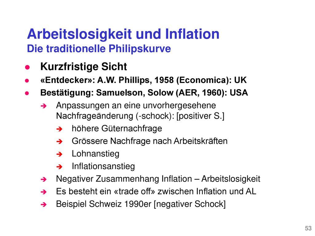 Arbeitslosigkeit und Inflation