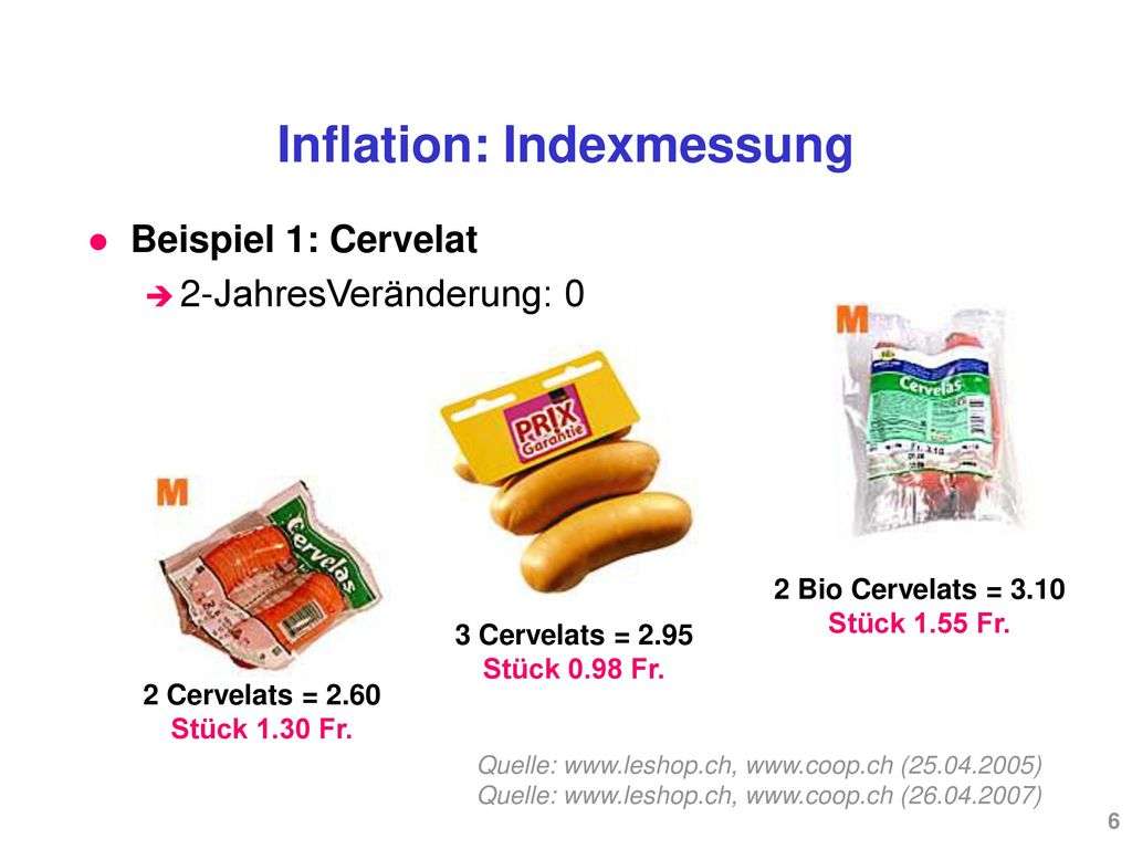 Inflation: Indexmessung