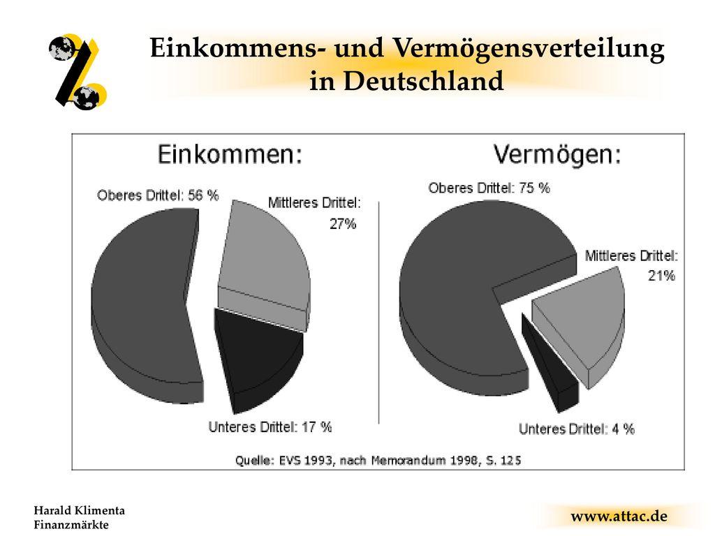 Einkommens- und Vermögensverteilung in Deutschland