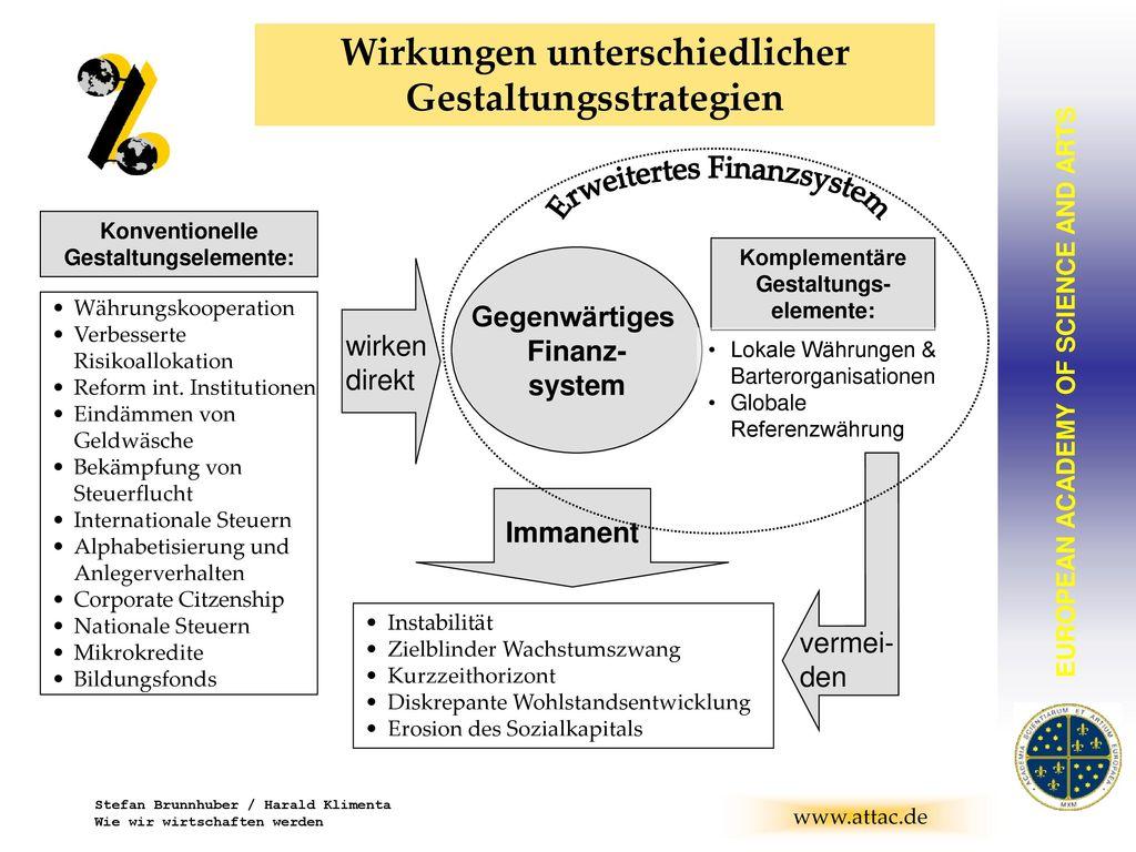 Wirkungen unterschiedlicher Gestaltungsstrategien