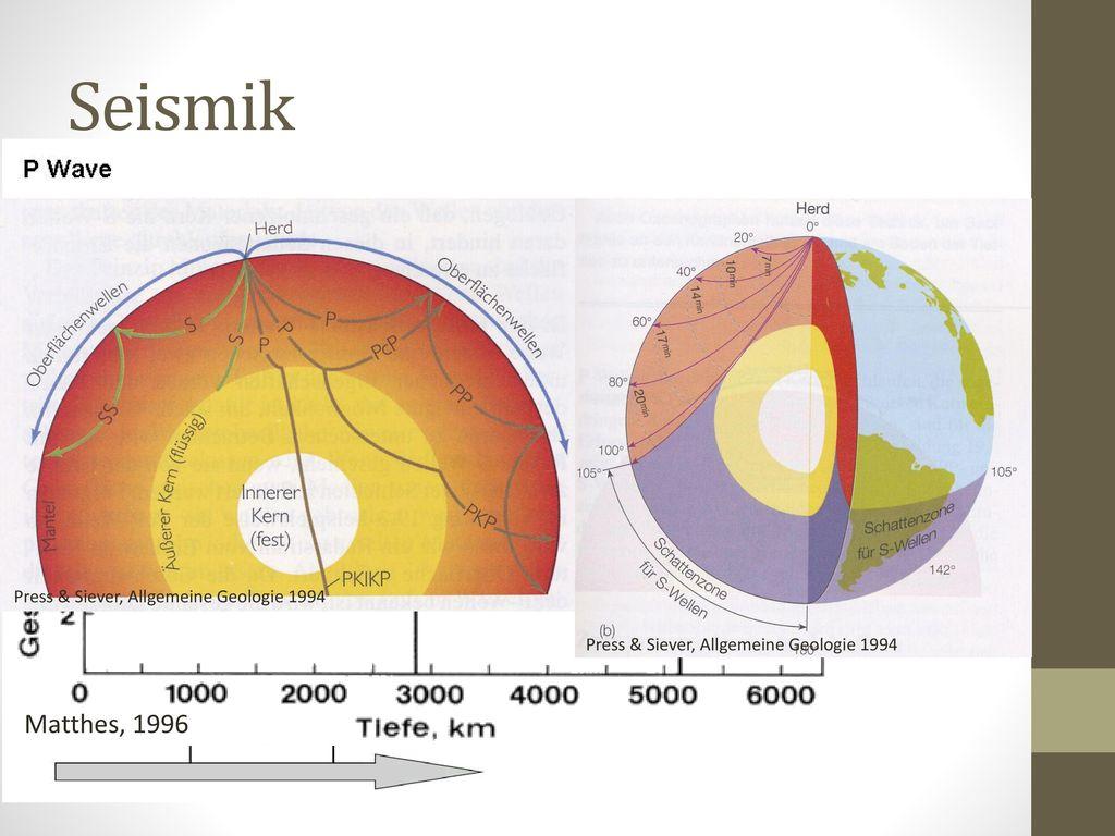 Seismik Matthes, 1996 Press & Siever, Allgemeine Geologie 1994