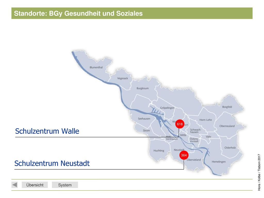 Standorte: BGy Gesundheit und Soziales