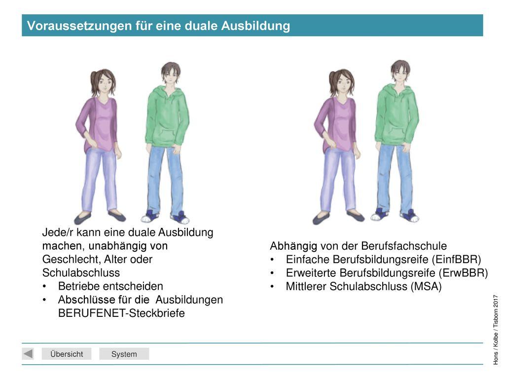 Voraussetzungen für eine duale Ausbildung