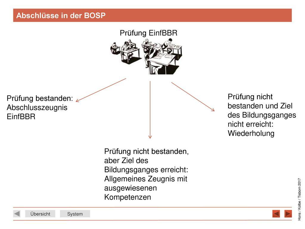 Abschlüsse in der BOSP Prüfung EinfBBR. Prüfung bestanden: Abschlusszeugnis EinfBBR.