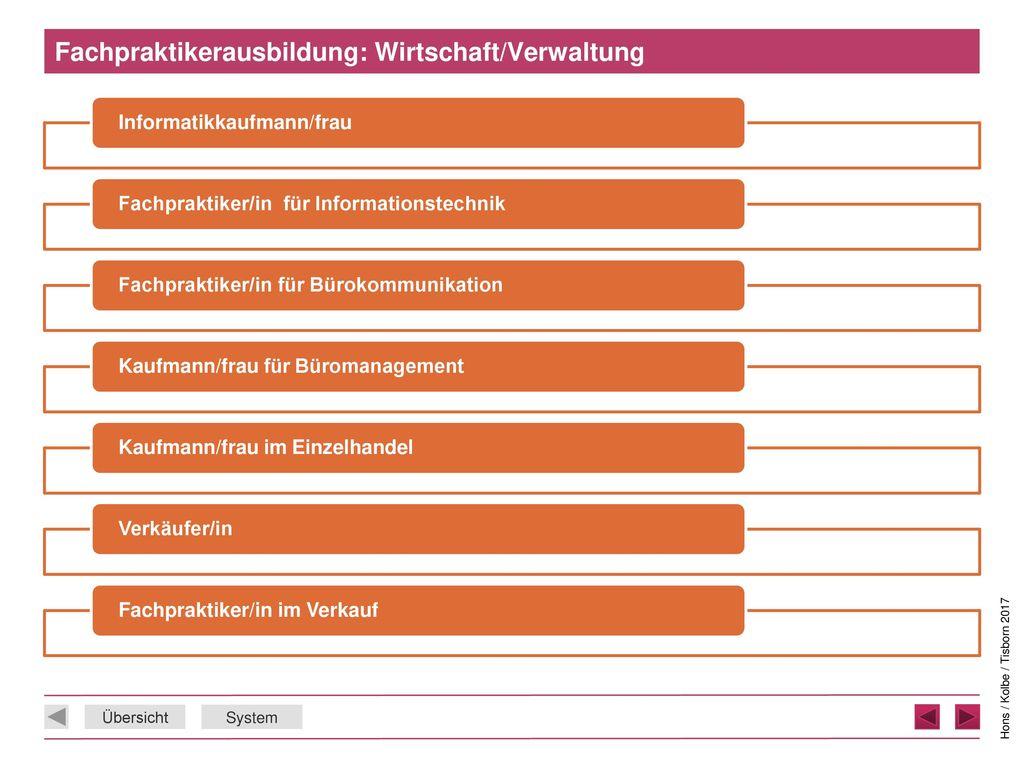 Fachpraktikerausbildung: Wirtschaft/Verwaltung