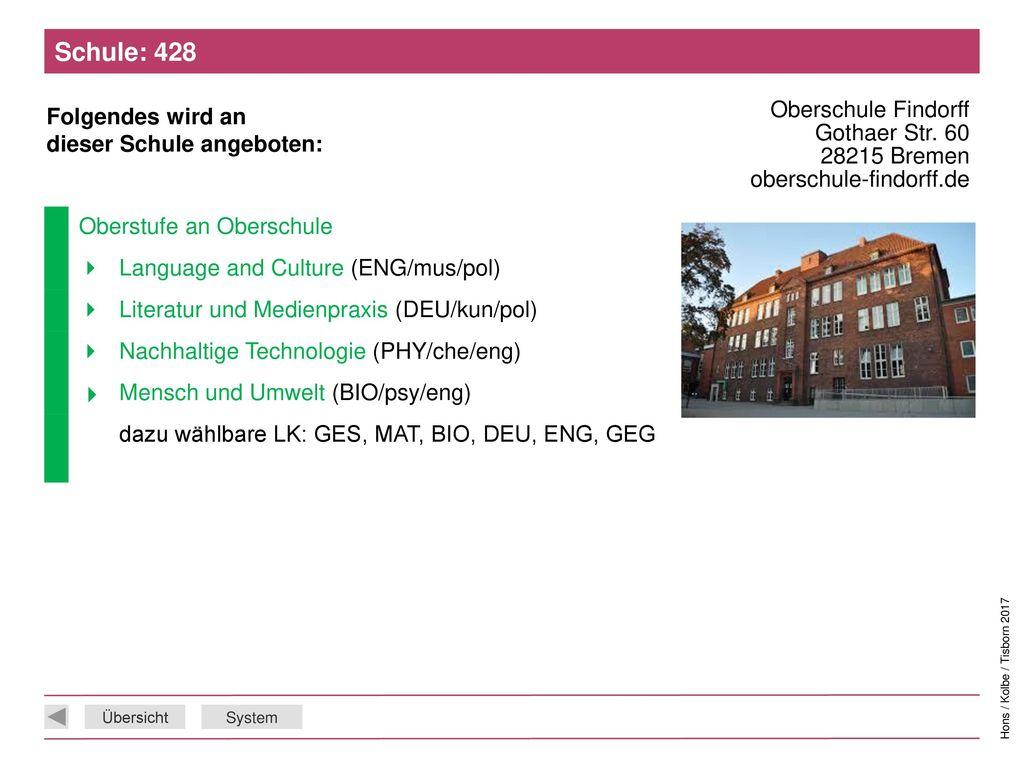 Schule: 428 Oberschule Findorff Gothaer Str. 60 28215 Bremen oberschule-findorff.de. Oberstufe an Oberschule.