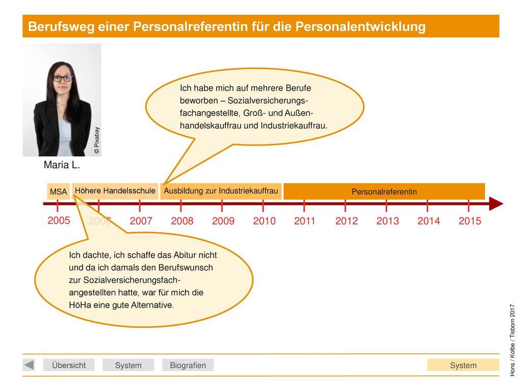 Berufsweg einer Personalreferentin für die Personalentwicklung