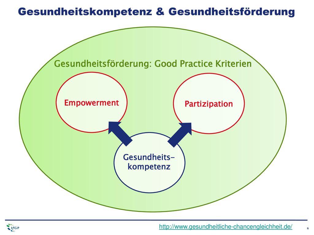 Gesundheitskompetenz & Gesundheitsförderung