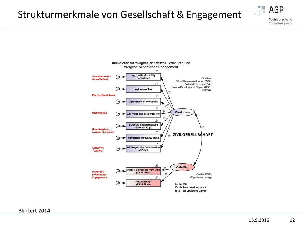 Strukturmerkmale von Gesellschaft & Engagement