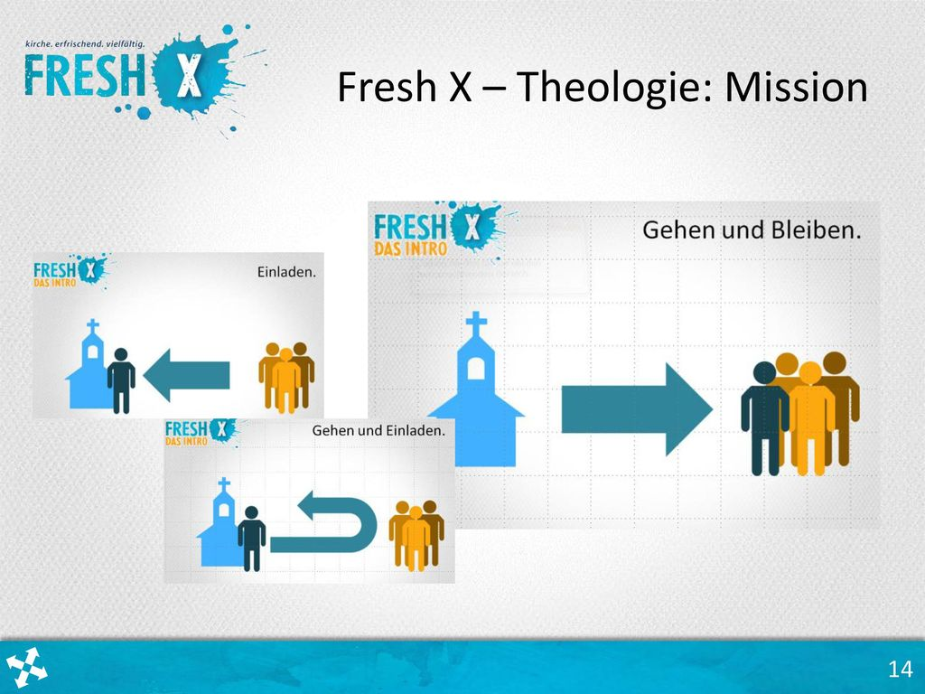 Fresh X – Theologie: Mission