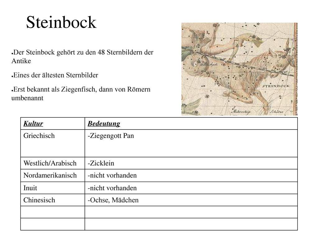 Steinbock Der Steinbock gehört zu den 48 Sternbildern der Antike