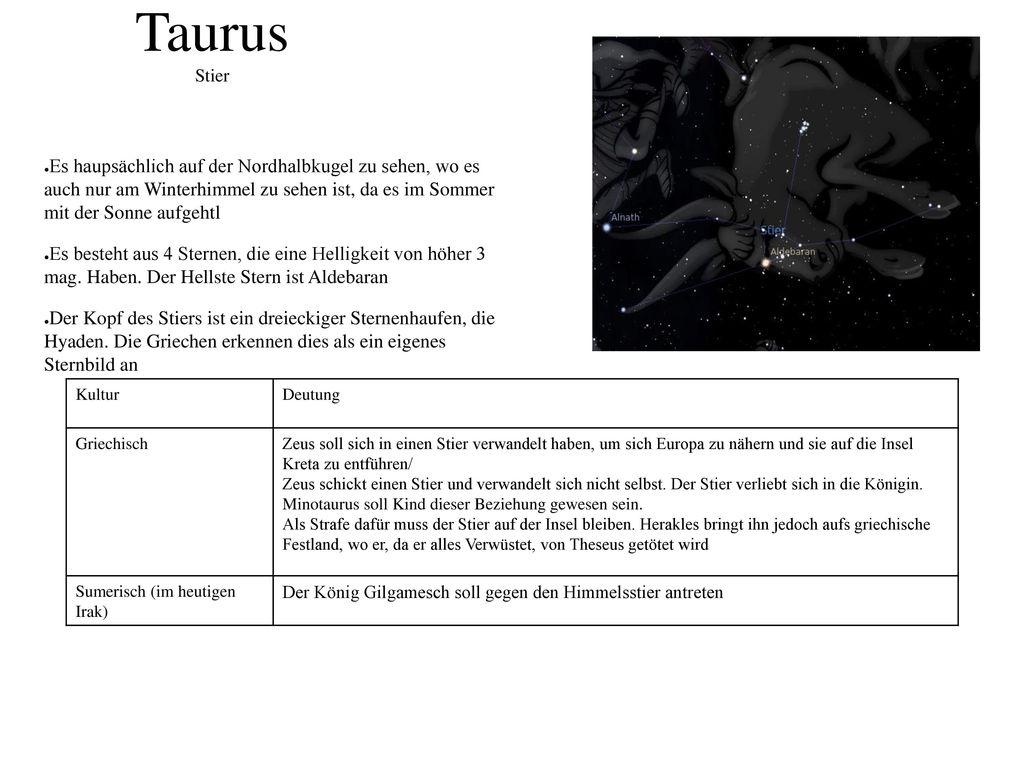 Taurus Stier Es haupsächlich auf der Nordhalbkugel zu sehen, wo es auch nur am Winterhimmel zu sehen ist, da es im Sommer mit der Sonne aufgehtl.