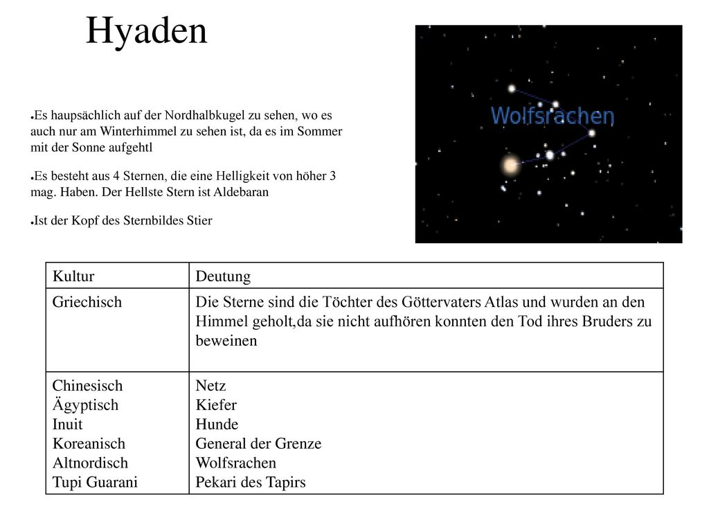 Hyaden Kultur Deutung Griechisch