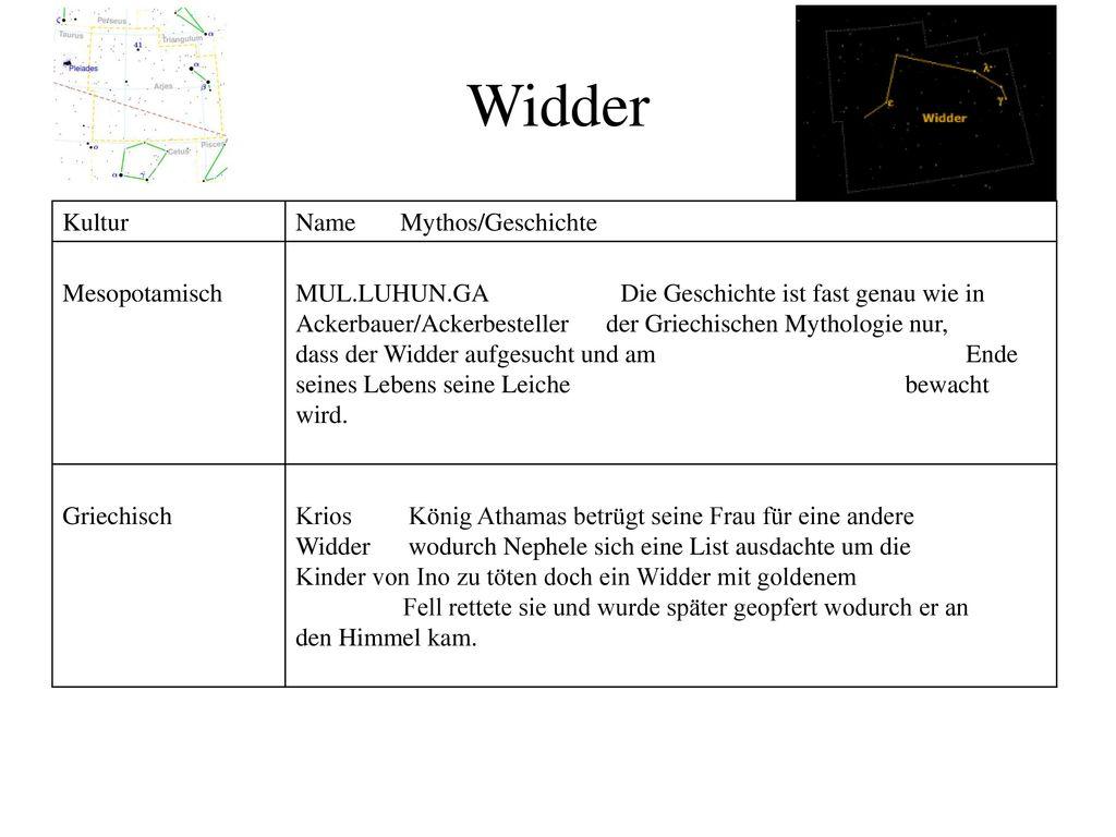 Widder Kultur Name Mythos/Geschichte Mesopotamisch