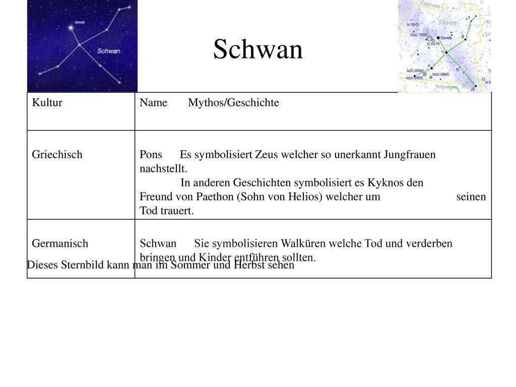 Schwan Kultur Name Mythos/Geschichte Griechisch