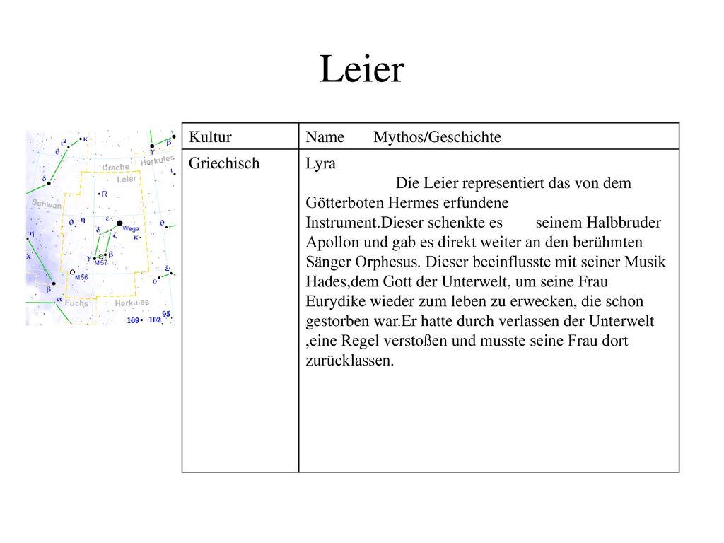 Leier Kultur Name Mythos/Geschichte Griechisch Lyra